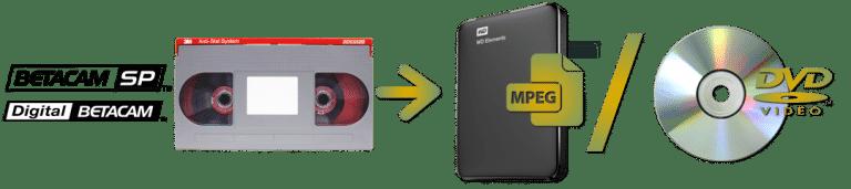 Betacam to Digital or DVD Transfers