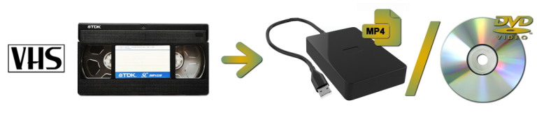 VHS To Digital or DVD Transfers