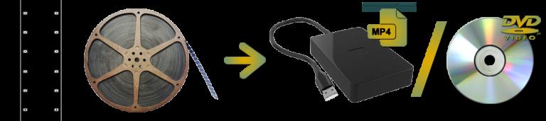 16mm Film To Digital or DVD Transfers