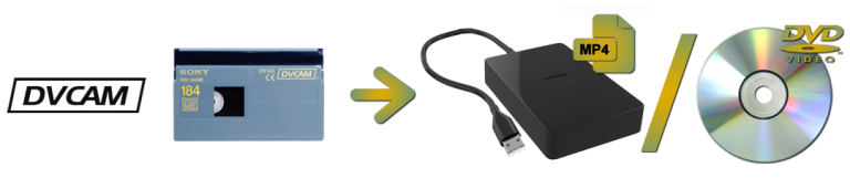 DVCAM To Digital or DVD Transfers