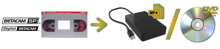 Betacam (Large) To Digital or DVD Transfers